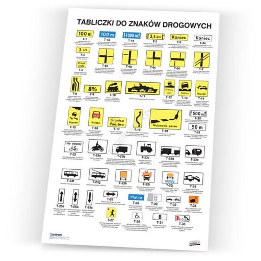 Plansze drogowe - znaki drogowe